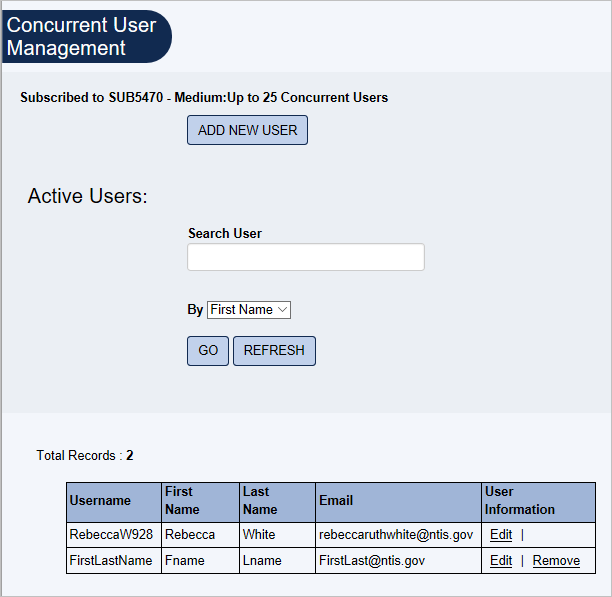 Screenshot of Concurrent User Management Page with newly added concurrent user.