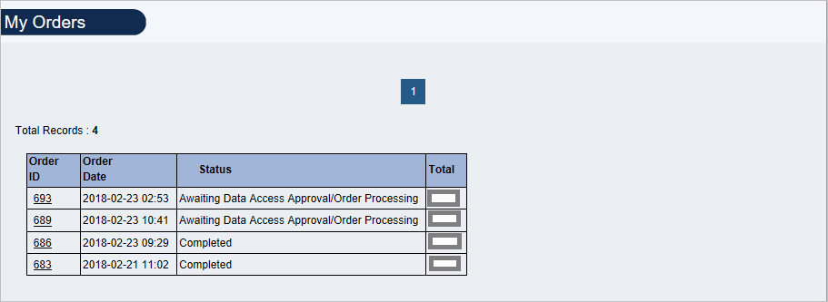 Screenshot of My Orders page listing a user's purchase history.